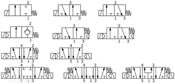 黄铜 常闭式燃气紧急切断电磁阀 pvc电磁阀 upvc常开电磁阀 二位三通图片